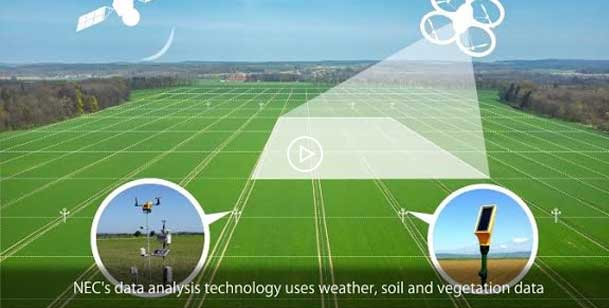 "NEC Agriculture ICT solution ""Large scale farming analysis solution"""