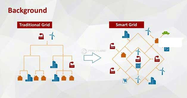 Robustel Smart Grid Communication